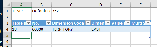 Default Dimension Table Example