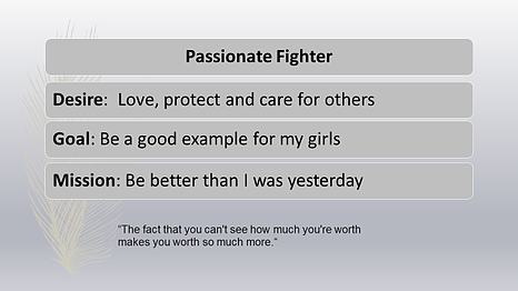 Passionate Fighter