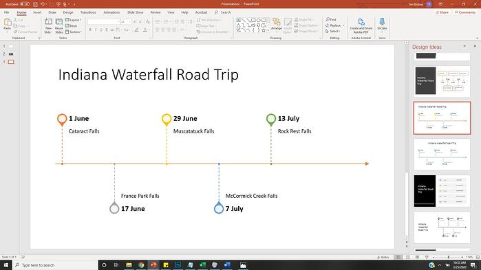Timeline of Indiana Waterfall Road Trip made in PowerPoint