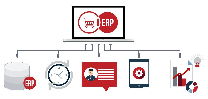 illustartion3-Single-Stack-E-Commerce-and-Your-Digital-Transformation.png
