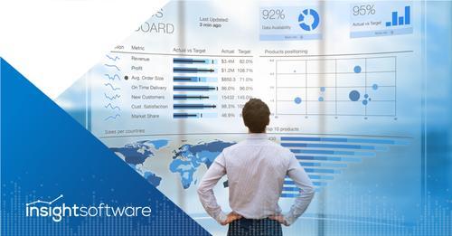 Top 10 Supply Chain Management KPIs